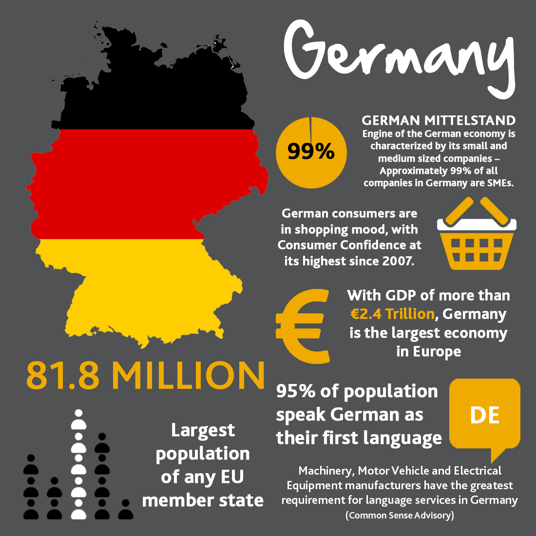 doing business in germany and the Germany has earned the title of europe's largest economy its openness to   expansion see our guide for five things to know about doing business in  germany.