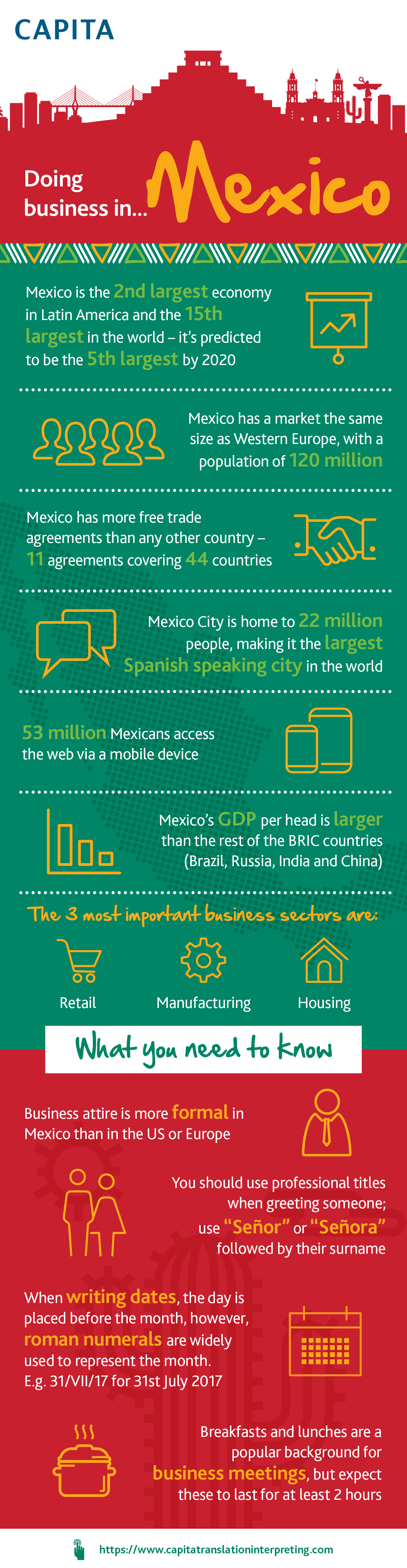 Doing business in Mexico infographic