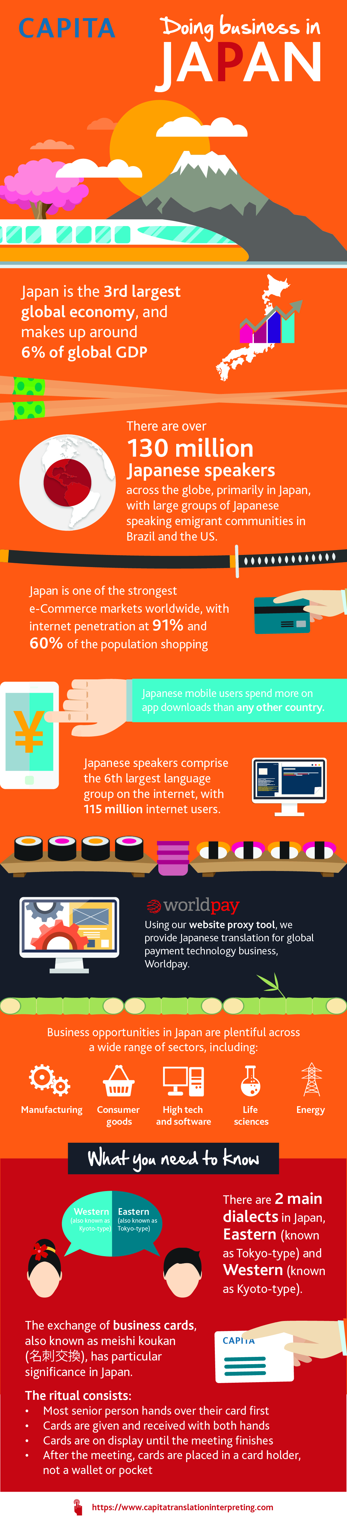 doing business in japan inforgraphic