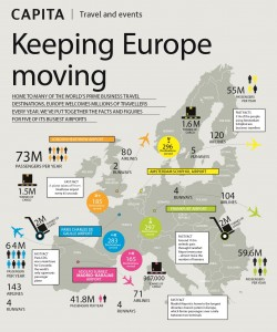 Capita Travel and events keeping Europe moving