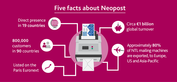 5 facts about Neopost