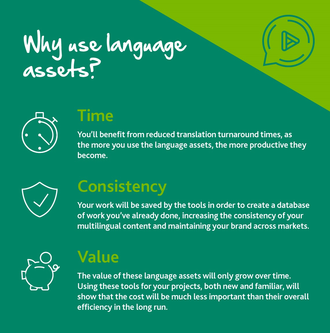 Why use language assets
