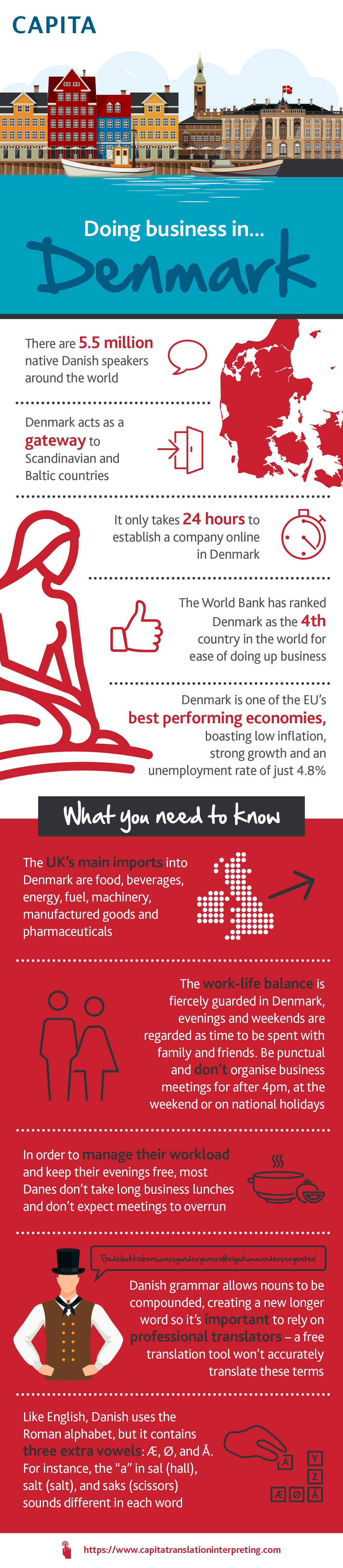 capita ti doing business in denmark 1140 - Why you should be doing business in Denmark